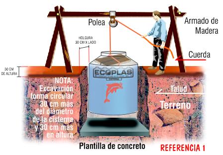 Instalación de cisternas Ecoplas - Refrerencia 1