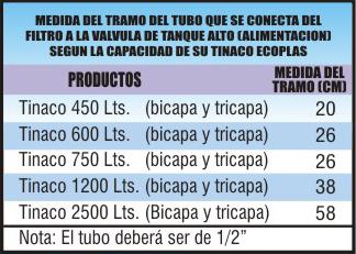 Medidas de tinacos y cisternas Ecoplas